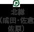 北総(成田・佐倉・佐原)