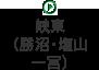 峡東(勝沼・塩山・一宮)