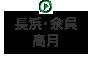 長浜・余呉・高月